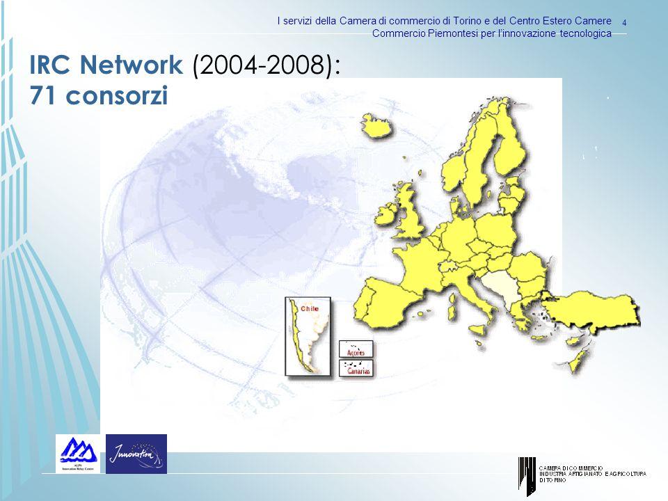 I servizi della Camera di commercio di Torino e del Centro Estero Camere Commercio Piemontesi per linnovazione tecnologica 4 IRC Network (2004-2008): 71 consorzi