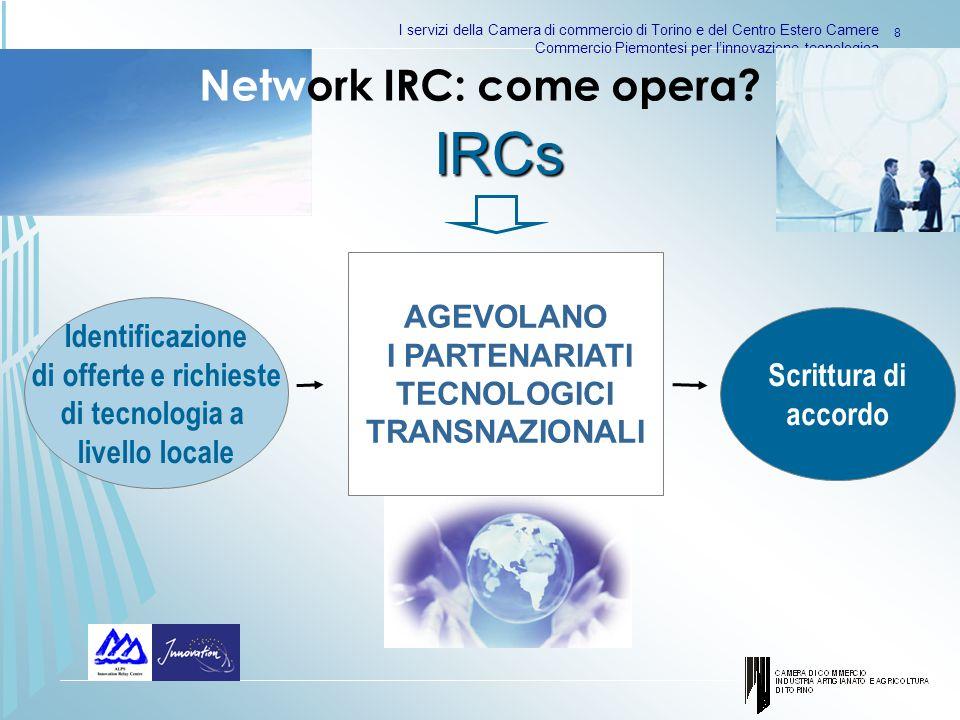 I servizi della Camera di commercio di Torino e del Centro Estero Camere Commercio Piemontesi per linnovazione tecnologica 8 Network IRC: come opera.