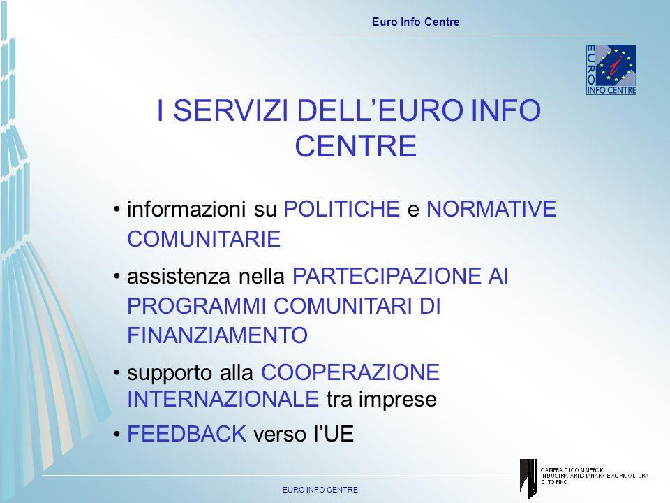 EURO INFO CENTRE Euro Info Centre I SERVIZI DELLEURO INFO CENTRE informazioni su POLITICHE e NORMATIVE COMUNITARIE assistenza nella PARTECIPAZIONE AI PROGRAMMI COMUNITARI DI FINANZIAMENTO supporto alla COOPERAZIONE INTERNAZIONALE tra imprese FEEDBACK verso lUE