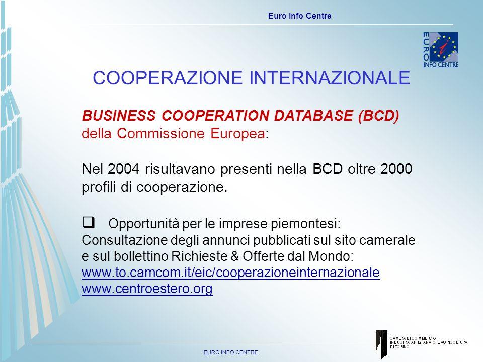EURO INFO CENTRE Euro Info Centre COOPERAZIONE INTERNAZIONALE BUSINESS COOPERATION DATABASE (BCD) della Commissione Europea: Nel 2004 risultavano presenti nella BCD oltre 2000 profili di cooperazione.