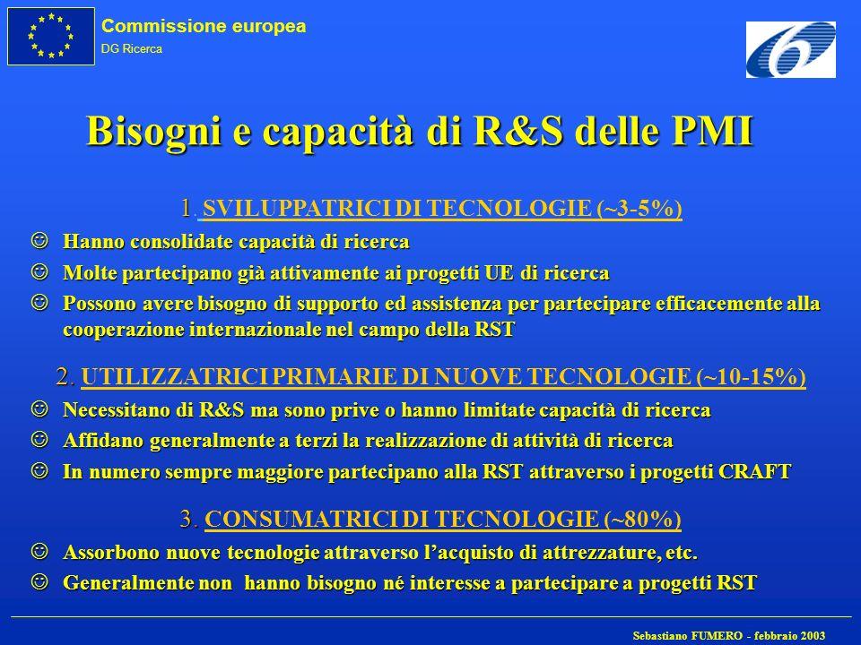 Commissione europea DG Ricerca Sebastiano FUMERO - febbraio 2003 Bisogni e capacità di R&S delle PMI 1 1. SVILUPPATRICI DI TECNOLOGIE (~3-5%) JHanno c