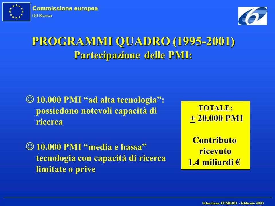 Commissione europea DG Ricerca Sebastiano FUMERO - febbraio 2003 J 10.000 PMI ad alta tecnologia: possiedono notevoli capacità di ricerca J 10.000 PMI