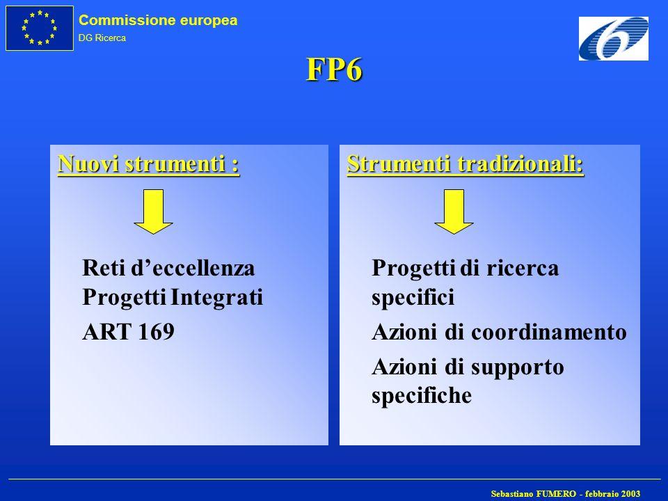 Commissione europea DG Ricerca Sebastiano FUMERO - febbraio 2003 FP6 Nuovi strumenti : Reti deccellenza Progetti Integrati ART 169 Strumenti tradizion