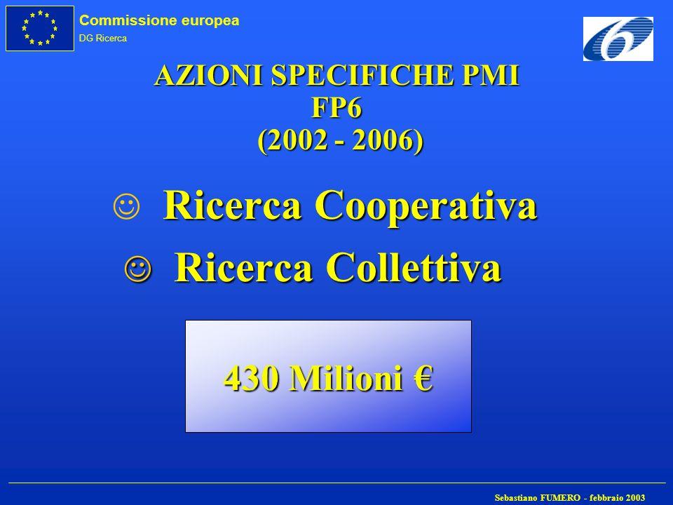 Commissione europea DG Ricerca Sebastiano FUMERO - febbraio 2003 AZIONI SPECIFICHE PMI FP6 (2002 - 2006) Ricerca Cooperativa J Ricerca Cooperativa J R