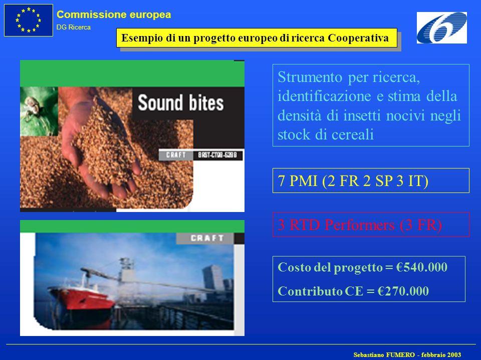 Commissione europea DG Ricerca Sebastiano FUMERO - febbraio 2003 Esempio di un progetto europeo di ricerca Cooperativa Strumento per ricerca, identifi
