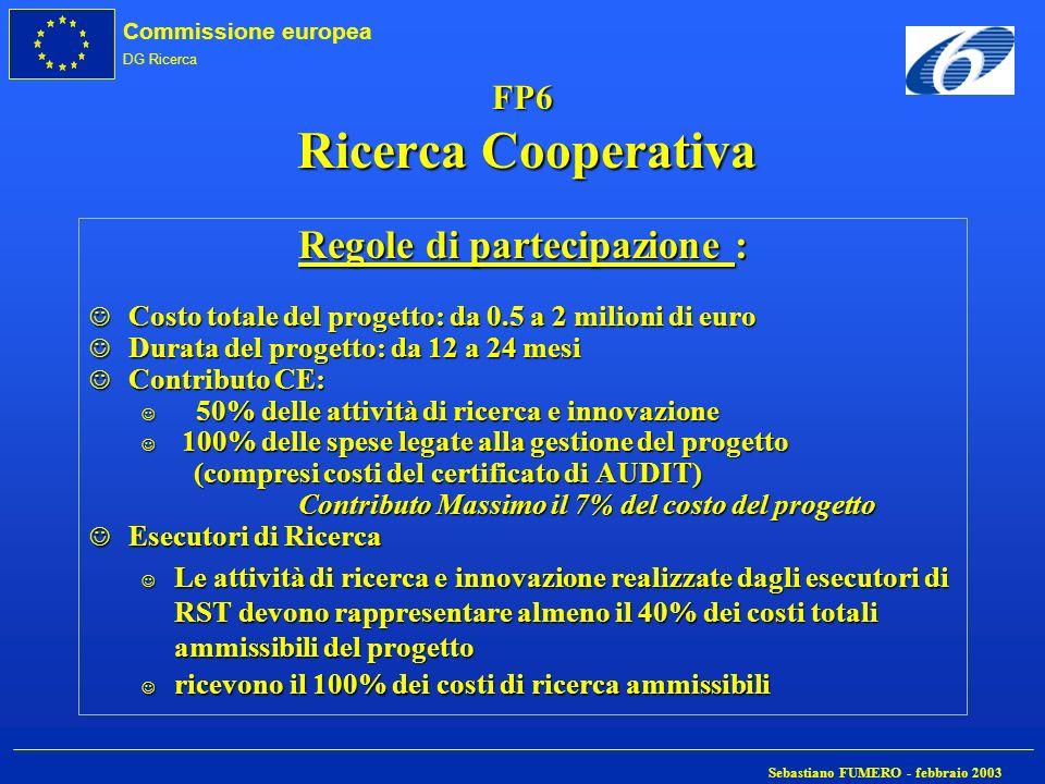 Commissione europea DG Ricerca Sebastiano FUMERO - febbraio 2003 FP6 Ricerca Cooperativa Regole di partecipazione : J Costo totale del progetto: da 0.