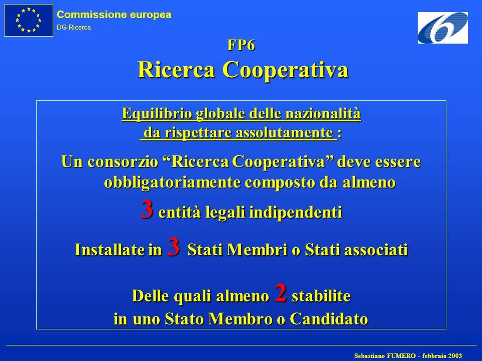 Commissione europea DG Ricerca Sebastiano FUMERO - febbraio 2003 FP6 Ricerca Cooperativa Equilibrio globale delle nazionalità da rispettare assolutame