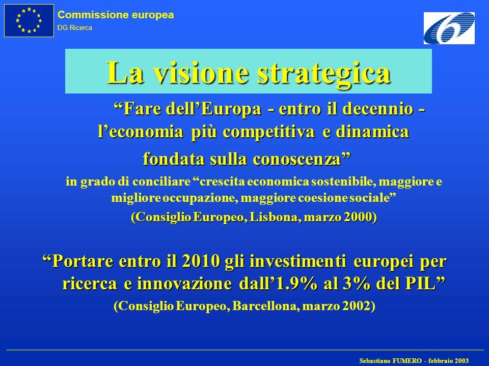 Commissione europea DG Ricerca Sebastiano FUMERO - febbraio 2003 Fare dellEuropa - entro il decennio - leconomia più competitiva e dinamica fondata su