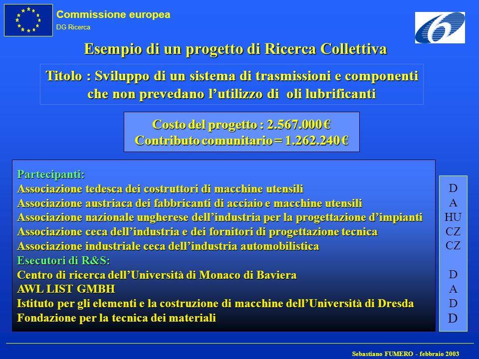 Commissione europea DG Ricerca Sebastiano FUMERO - febbraio 2003 Esempio di un progetto di Ricerca Collettiva Titolo : Sviluppo di un sistema di trasm