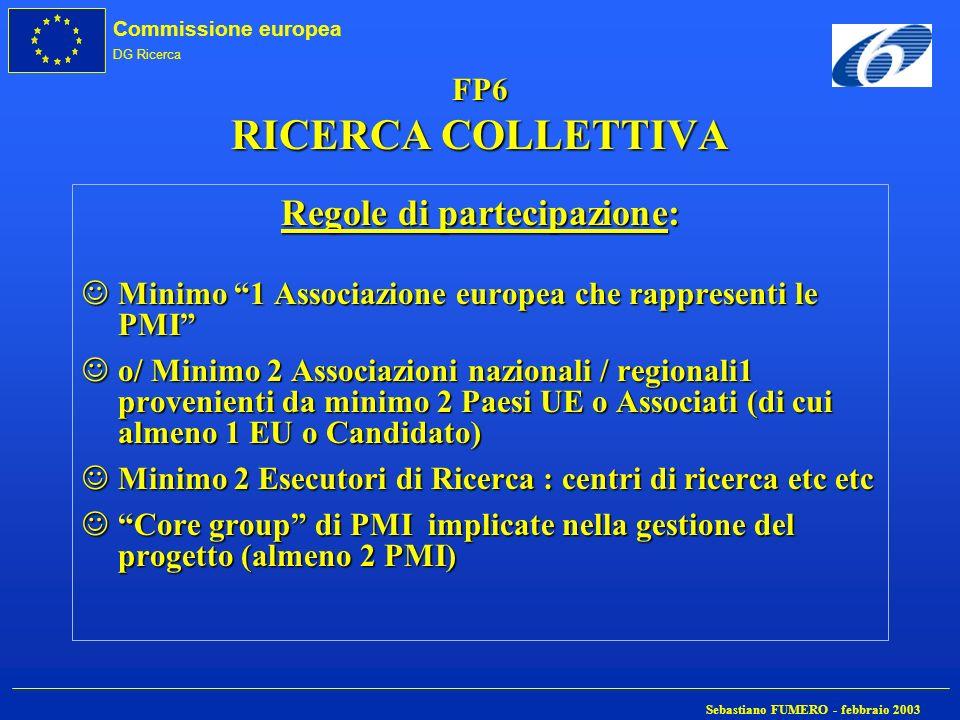 Commissione europea DG Ricerca Sebastiano FUMERO - febbraio 2003 FP6 RICERCA COLLETTIVA Regole di partecipazione: JMinimo 1 Associazione europea che r