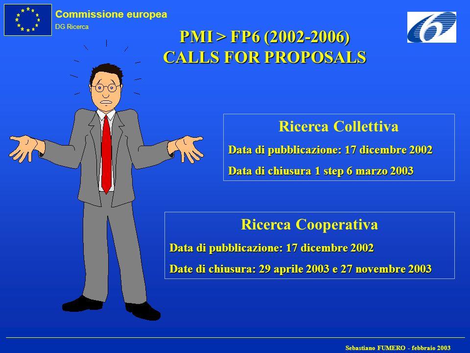 Commissione europea DG Ricerca Sebastiano FUMERO - febbraio 2003 PMI > FP6 (2002-2006) CALLS FOR PROPOSALS Ricerca Cooperativa Data di pubblicazione: