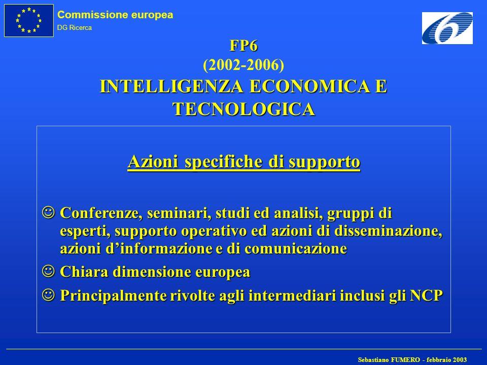 Commissione europea DG Ricerca Sebastiano FUMERO - febbraio 2003 FP6 INTELLIGENZA ECONOMICA E TECNOLOGICA FP6 (2002-2006) INTELLIGENZA ECONOMICA E TEC