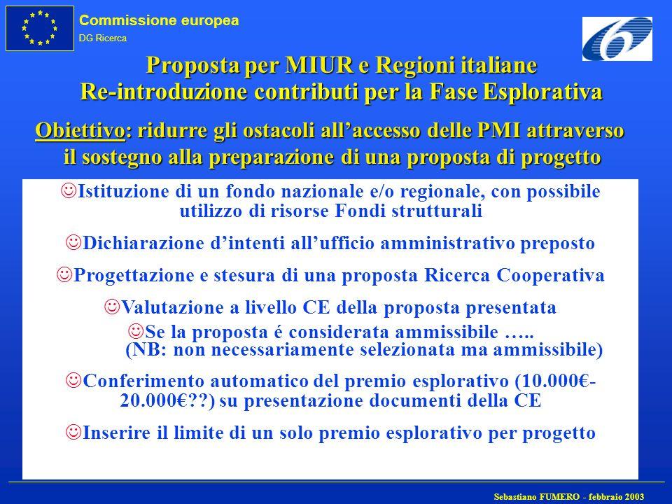 Commissione europea DG Ricerca Sebastiano FUMERO - febbraio 2003 Proposta per MIUR e Regioni italiane Re-introduzione contributi per la Fase Esplorati