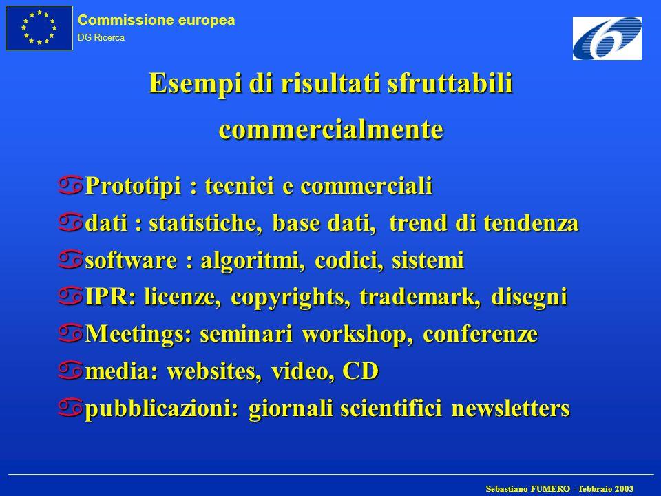 Commissione europea DG Ricerca Sebastiano FUMERO - febbraio 2003 Esempi di risultati sfruttabili commercialmente aPrototipi : tecnici e commerciali ad