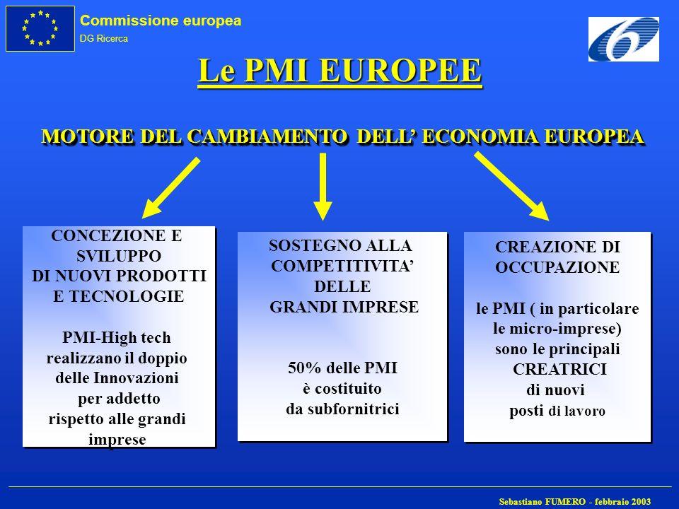Commissione europea DG Ricerca Sebastiano FUMERO - febbraio 2003 Le PMI EUROPEE MOTORE DEL CAMBIAMENTO DELL ECONOMIA EUROPEA CONCEZIONE E SVILUPPO DI