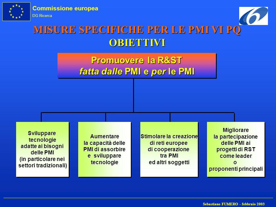 Commissione europea DG Ricerca Sebastiano FUMERO - febbraio 2003 Promuovere la R&ST fatta dalle PMI e per le PMI Promuovere la R&ST fatta dalle PMI e