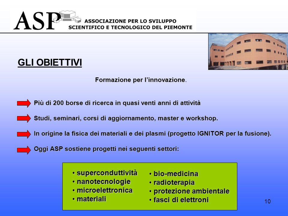 10 GLI OBIETTIVI Formazione per linnovazione. Formazione per linnovazione.
