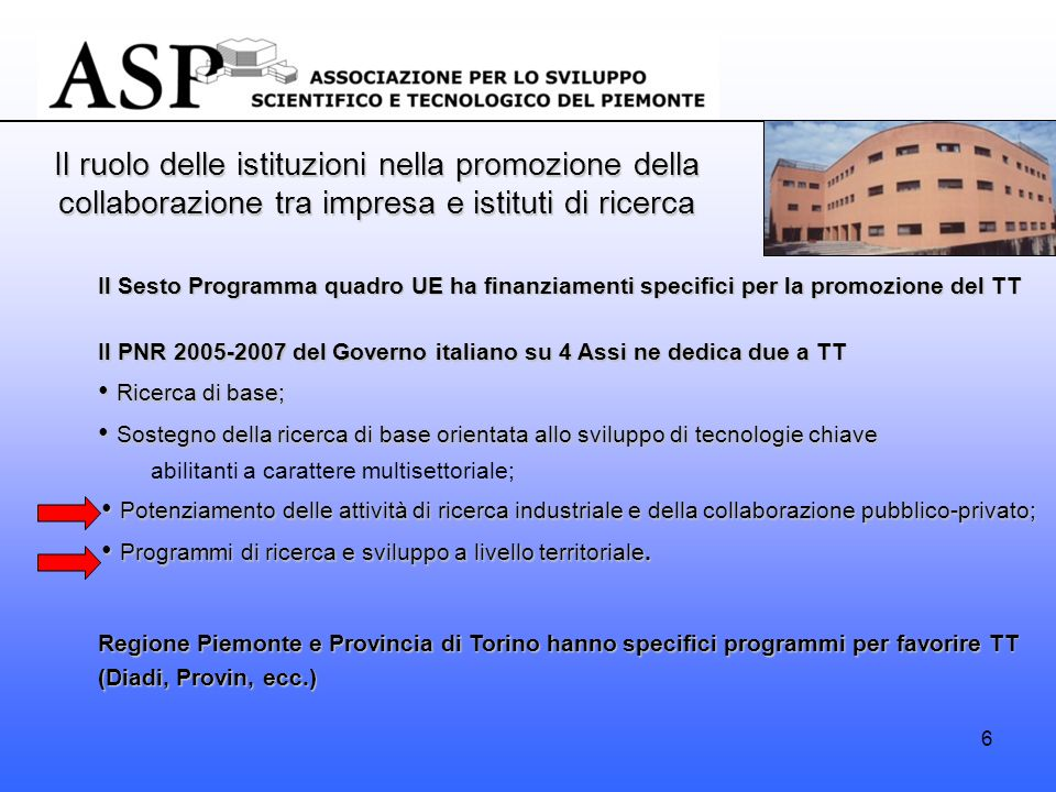 6 Il Sesto Programma quadro UE ha finanziamenti specifici per la promozione del TT Il PNR 2005-2007 del Governo italiano su 4 Assi ne dedica due a TT Ricerca di base; Ricerca di base; Sostegno della ricerca di base orientata allo sviluppo di tecnologie chiave Sostegno della ricerca di base orientata allo sviluppo di tecnologie chiave abilitanti a carattere multisettoriale; Potenziamento delle attività di ricerca industriale e della collaborazione pubblico-privato; Potenziamento delle attività di ricerca industriale e della collaborazione pubblico-privato; Programmi di ricerca e sviluppo a livello territoriale.