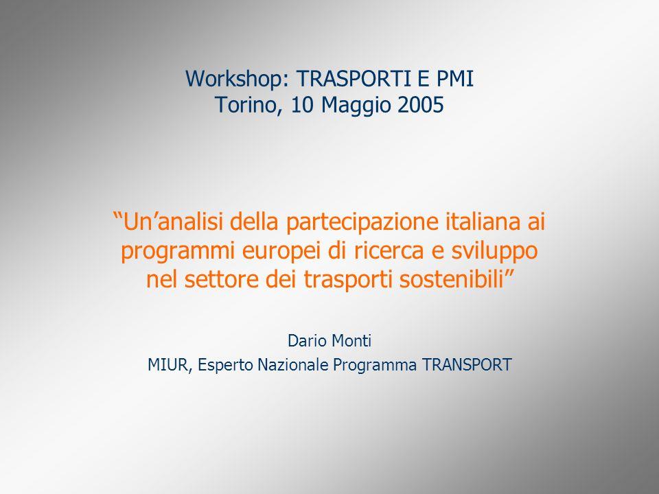 Workshop: TRASPORTI E PMI Torino, 10 Maggio 2005 Unanalisi della partecipazione italiana ai programmi europei di ricerca e sviluppo nel settore dei tr