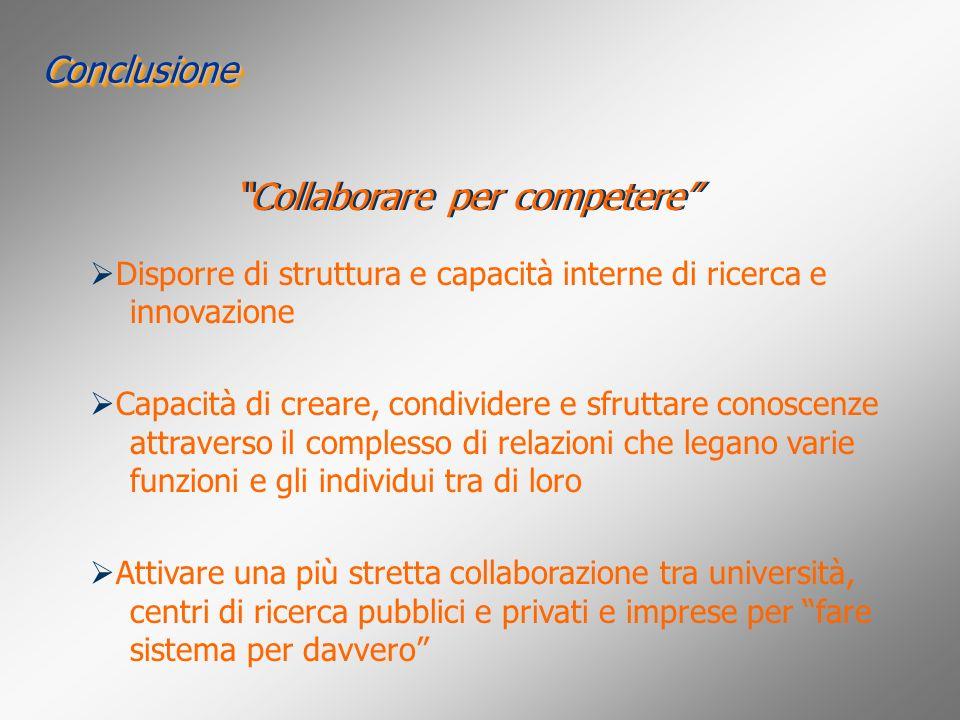 ConclusioneConclusione Disporre di struttura e capacità interne di ricerca e innovazione Capacità di creare, condividere e sfruttare conoscenze attrav
