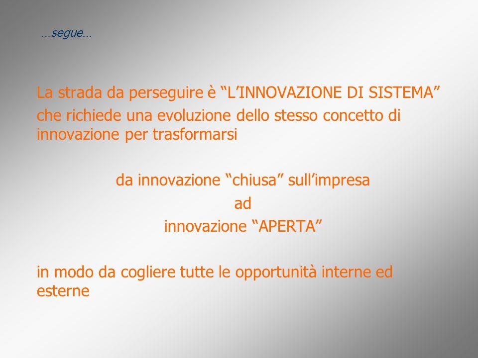 La strada da perseguire è LINNOVAZIONE DI SISTEMA che richiede una evoluzione dello stesso concetto di innovazione per trasformarsi da innovazione chi