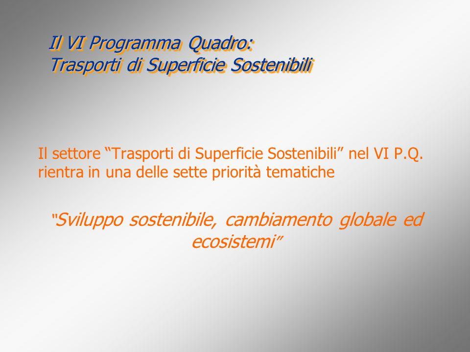 Il VI Programma Quadro: Trasporti di Superficie Sostenibili Il settore Trasporti di Superficie Sostenibili nel VI P.Q. rientra in una delle sette prio