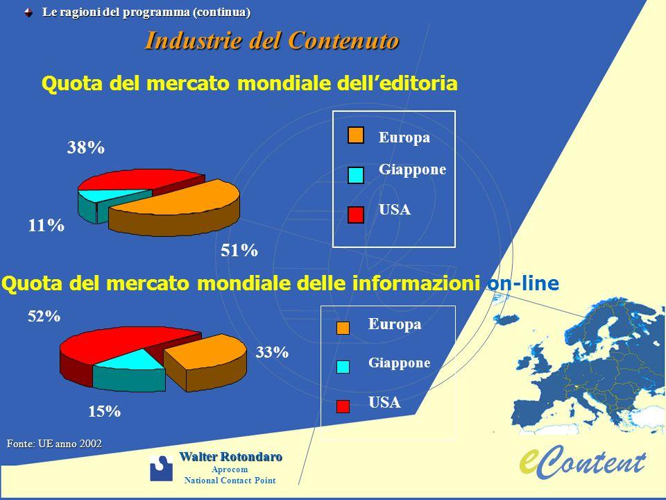 Industrie del Contenuto Quota del mercato mondiale delleditoria Quota del mercato mondiale delle informazioni on-line 15% 52% 33% Europa Giappone USA