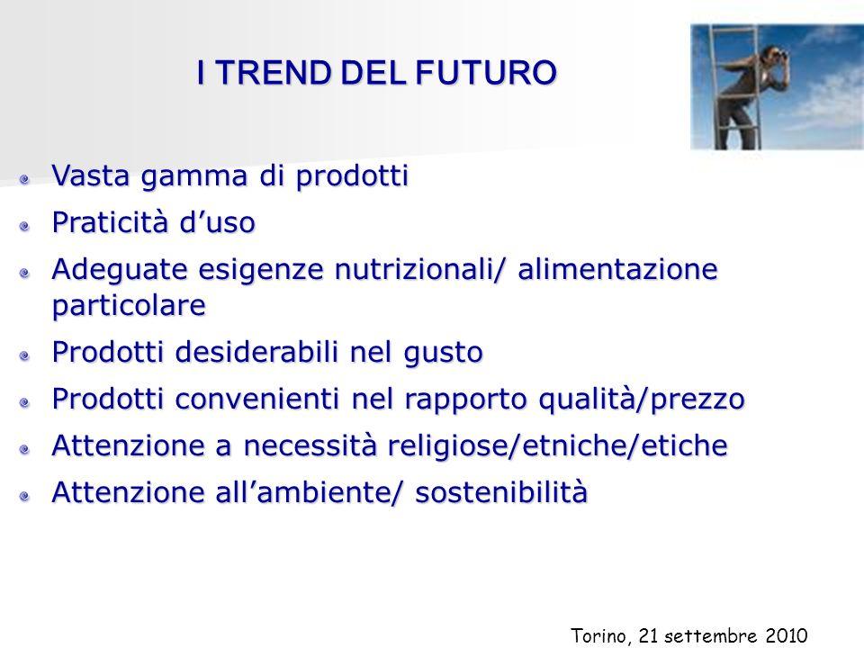 I TREND DEL FUTURO Vasta gamma di prodotti Praticità duso Adeguate esigenze nutrizionali/ alimentazione particolare Prodotti desiderabili nel gusto Pr