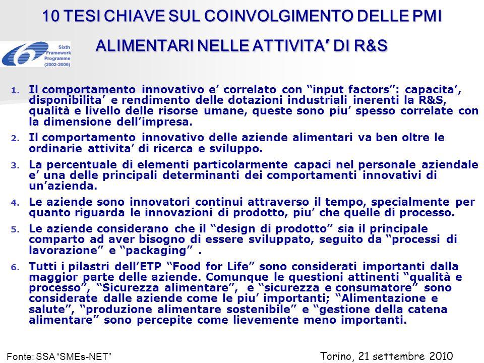 10 TESI CHIAVE SUL COINVOLGIMENTO DELLE PMI ALIMENTARI NELLE ATTIVITA DI R&S 1.