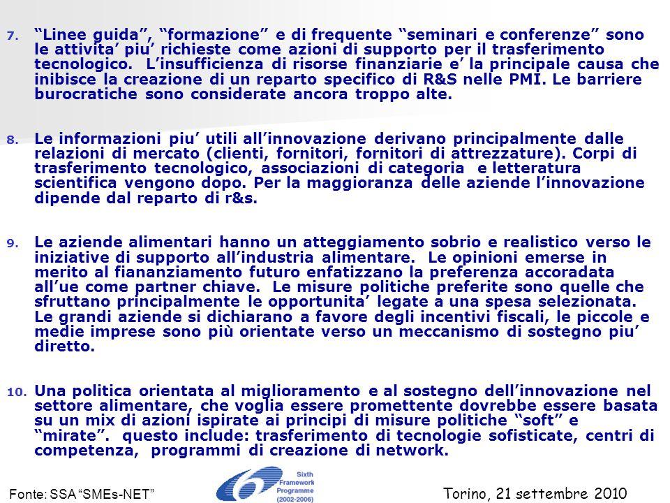 7. 7. Linee guida, formazione e di frequente seminari e conferenze sono le attivita piu richieste come azioni di supporto per il trasferimento tecnolo