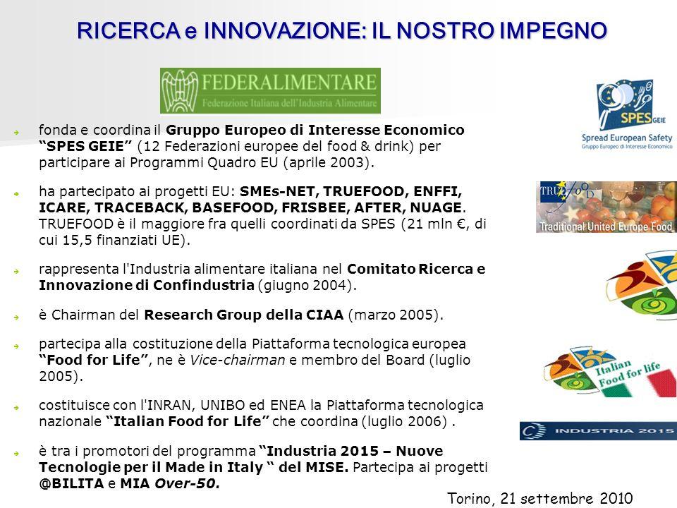 fonda e coordina il Gruppo Europeo di Interesse Economico SPES GEIE (12 Federazioni europee del food & drink) per participare ai Programmi Quadro EU (