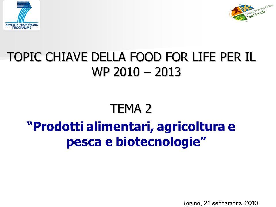 TOPIC CHIAVE DELLA FOOD FOR LIFE PER IL WP 2010 – 2013 TEMA 2 Prodotti alimentari, agricoltura e pesca e biotecnologie Torino, 21 settembre 2010