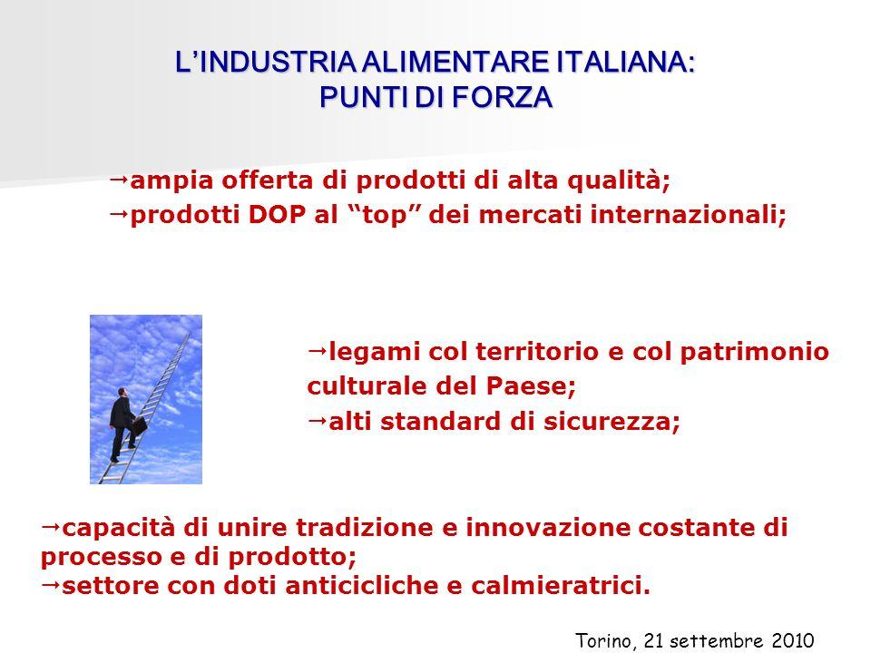 LINDUSTRIA ALIMENTARE ITALIANA: PUNTI DI FORZA ampia offerta di prodotti di alta qualità; prodotti DOP al top dei mercati internazionali; legami col t