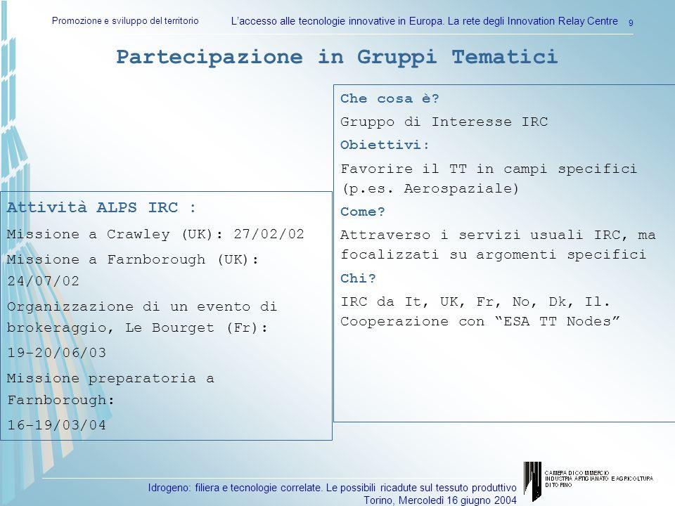 Idrogeno: filiera e tecnologie correlate. Le possibili ricadute sul tessuto produttivo Torino, Mercoledì 16 giugno 2004 Promozione e sviluppo del terr