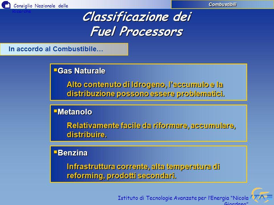 Consiglio Nazionale delle Ricerche Istituto di Tecnologie Avanzate per lEnergia Nicola Giordano Classificazione dei Fuel Processors Combustibili In ac