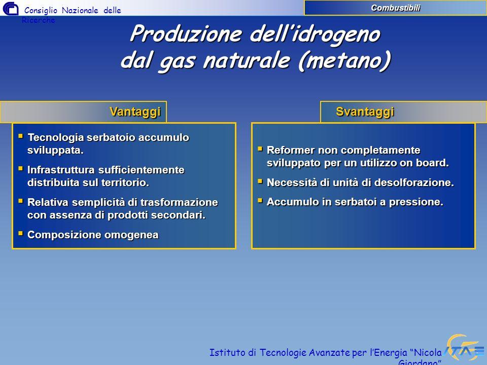 Consiglio Nazionale delle Ricerche Istituto di Tecnologie Avanzate per lEnergia Nicola Giordano Produzione dellidrogeno dal gas naturale (metano) Comb