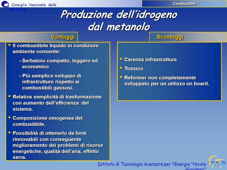 Consiglio Nazionale delle Ricerche Istituto di Tecnologie Avanzate per lEnergia Nicola Giordano Produzione dellidrogeno dal metanolo Combustibili Vant