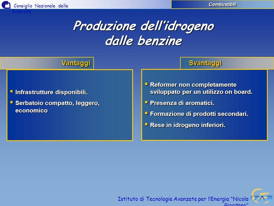 Consiglio Nazionale delle Ricerche Istituto di Tecnologie Avanzate per lEnergia Nicola Giordano Produzione dellidrogeno dalle benzine Combustibili Van