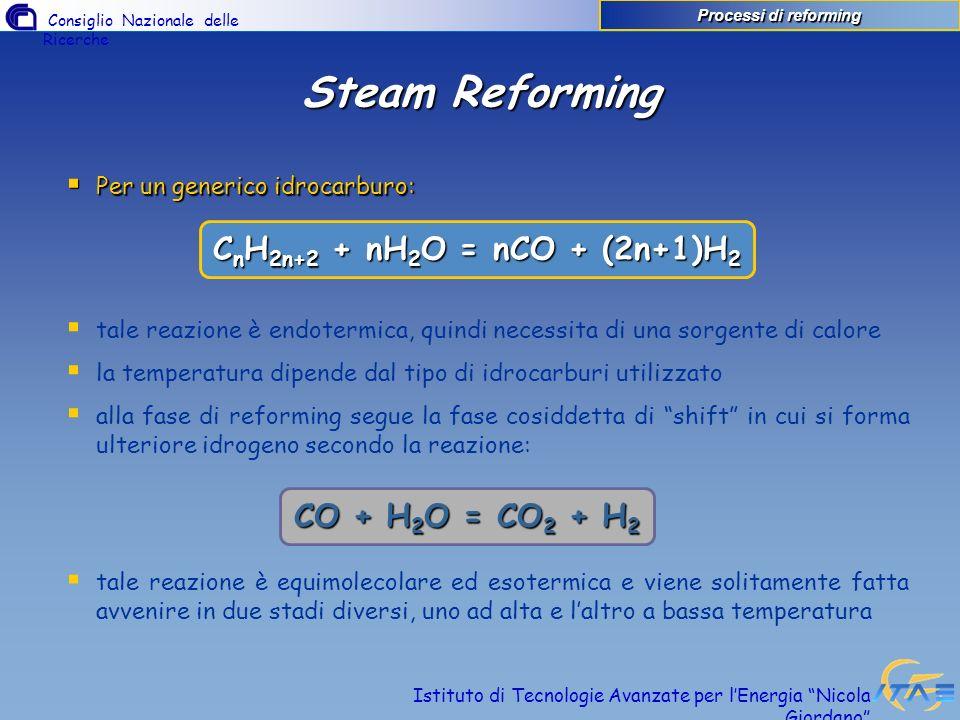 Consiglio Nazionale delle Ricerche Istituto di Tecnologie Avanzate per lEnergia Nicola Giordano Steam Reforming Processi di reforming tale reazione è