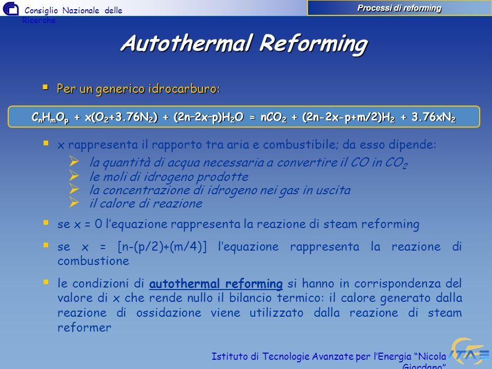 Consiglio Nazionale delle Ricerche Istituto di Tecnologie Avanzate per lEnergia Nicola Giordano Autothermal Reforming Processi di reforming x rapprese