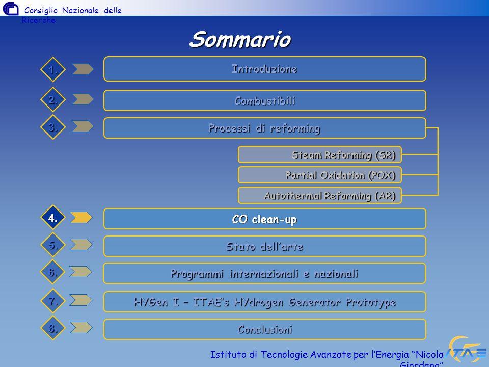 Consiglio Nazionale delle Ricerche Istituto di Tecnologie Avanzate per lEnergia Nicola Giordano Combustibili 2. Processi di reforming 3. CO clean-up 4