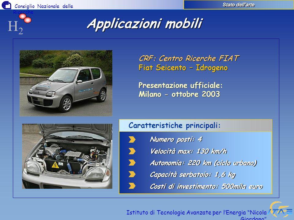 Consiglio Nazionale delle Ricerche Istituto di Tecnologie Avanzate per lEnergia Nicola Giordano Applicazioni mobili H2H2 CRF: Centro Ricerche FIAT Fia