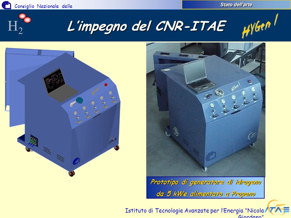 Consiglio Nazionale delle Ricerche Istituto di Tecnologie Avanzate per lEnergia Nicola Giordano Limpegno del CNR-ITAE H2H2 Prototipo di generatore di