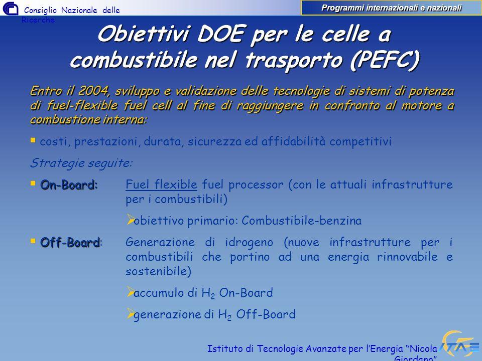 Consiglio Nazionale delle Ricerche Istituto di Tecnologie Avanzate per lEnergia Nicola Giordano Obiettivi DOE per le celle a combustibile nel trasport