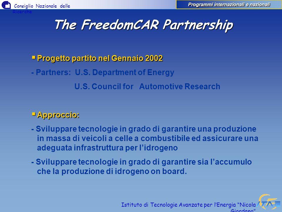 Consiglio Nazionale delle Ricerche Istituto di Tecnologie Avanzate per lEnergia Nicola Giordano The FreedomCAR Partnership Progetto partito nel Gennai