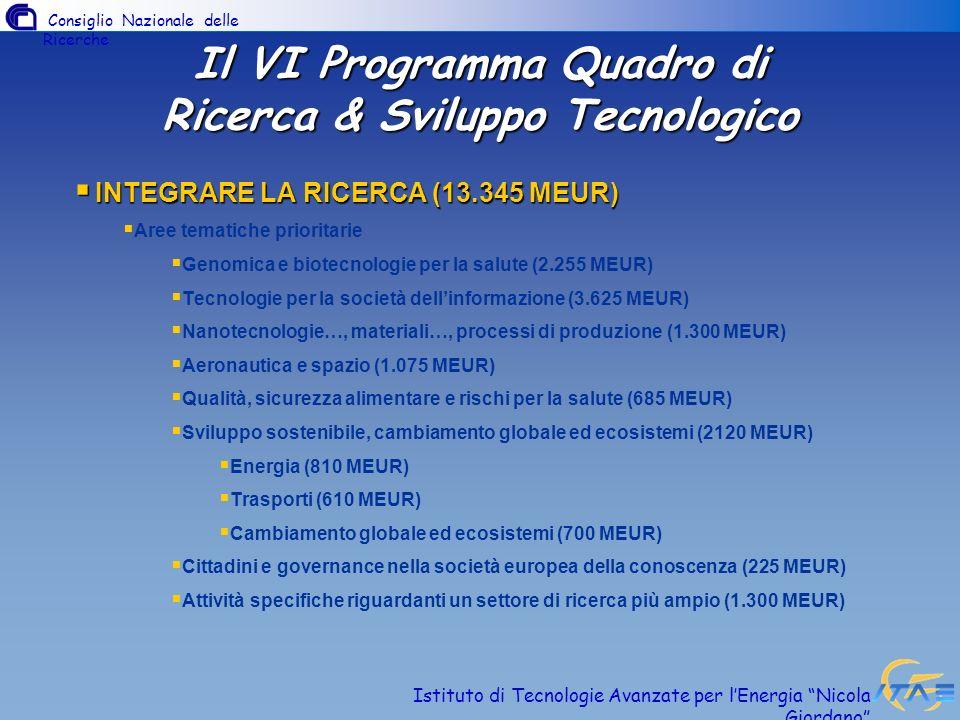 Consiglio Nazionale delle Ricerche Istituto di Tecnologie Avanzate per lEnergia Nicola Giordano Il VI Programma Quadro di Ricerca & Sviluppo Tecnologi