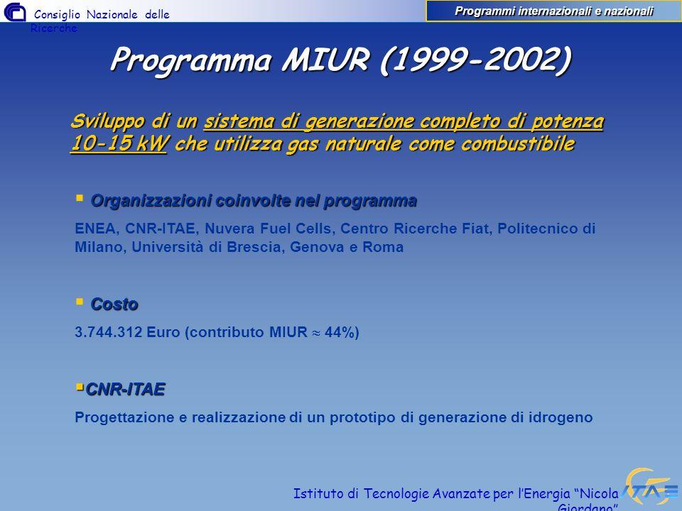 Consiglio Nazionale delle Ricerche Istituto di Tecnologie Avanzate per lEnergia Nicola Giordano Programma MIUR (1999-2002) Sviluppo di un sistema di g