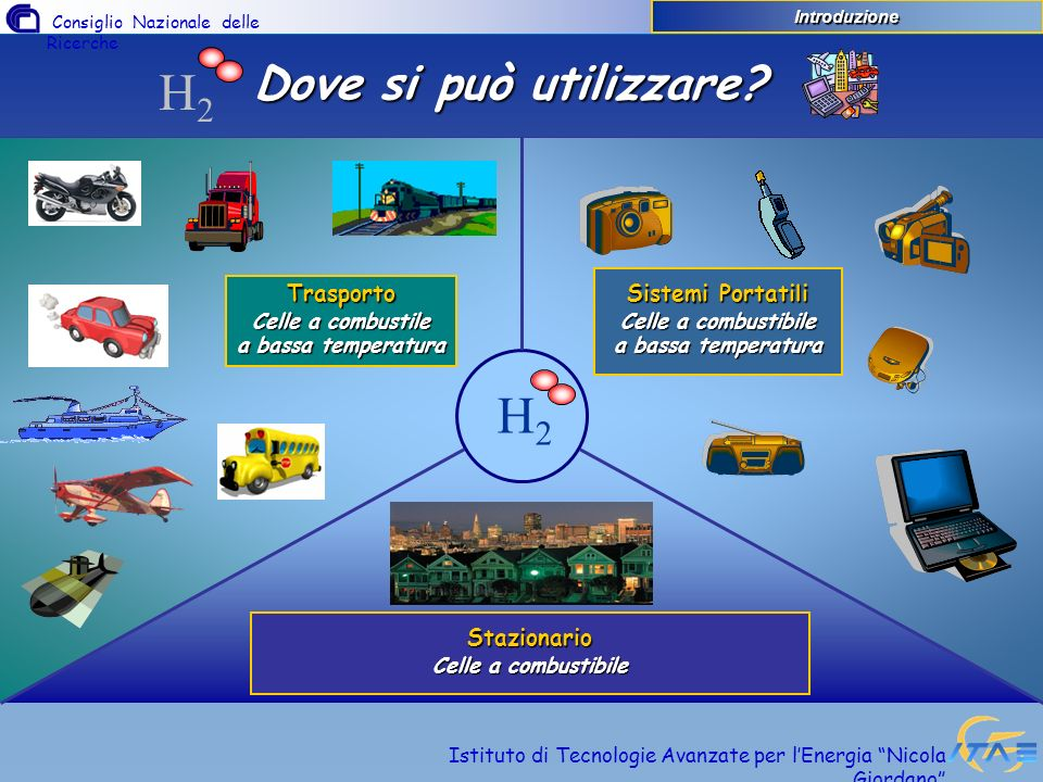 Consiglio Nazionale delle Ricerche Istituto di Tecnologie Avanzate per lEnergia Nicola Giordano Chemical Processes Study: Objectives Developing Prioprietary Catalyst suitable for AutoThermal Reforming (ATR) Searching and Selecting Commercial Catalyst suitable for Preferential Oxidation (PROX) Searching and Selecting Commercial Catalyst suitable for Water Gas Shift Reaction (WGSR) HYGen I – ITAEs HYdrogen Generator