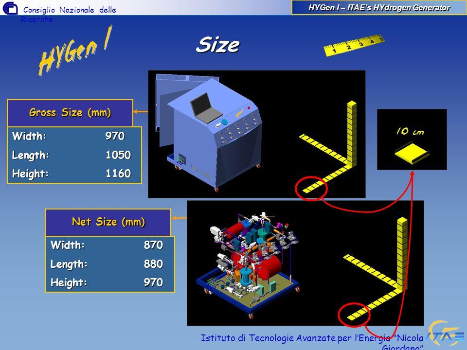 Consiglio Nazionale delle Ricerche Istituto di Tecnologie Avanzate per lEnergia Nicola Giordano Size Net Size (mm) Width:870 Length:880 Height:970 Wid