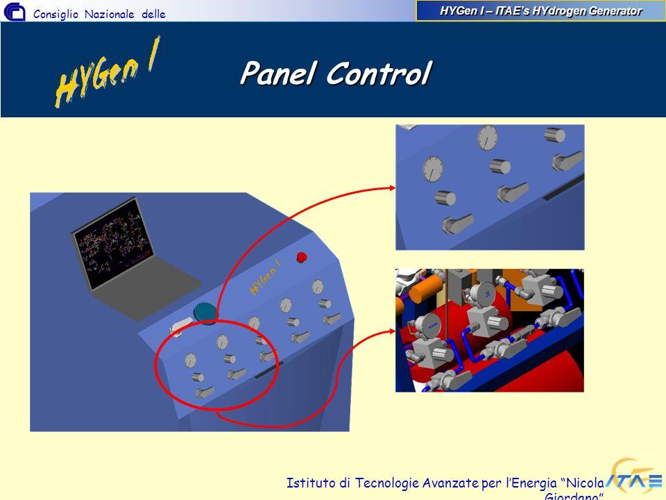 Consiglio Nazionale delle Ricerche Istituto di Tecnologie Avanzate per lEnergia Nicola Giordano Panel Control HYGen I – ITAEs HYdrogen Generator
